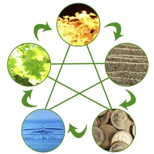 Pentagram TČM - Království TianDe
